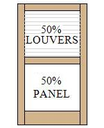 Louver over Panel
